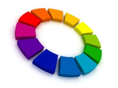 Farben - Öl, Pastell, Aquarell